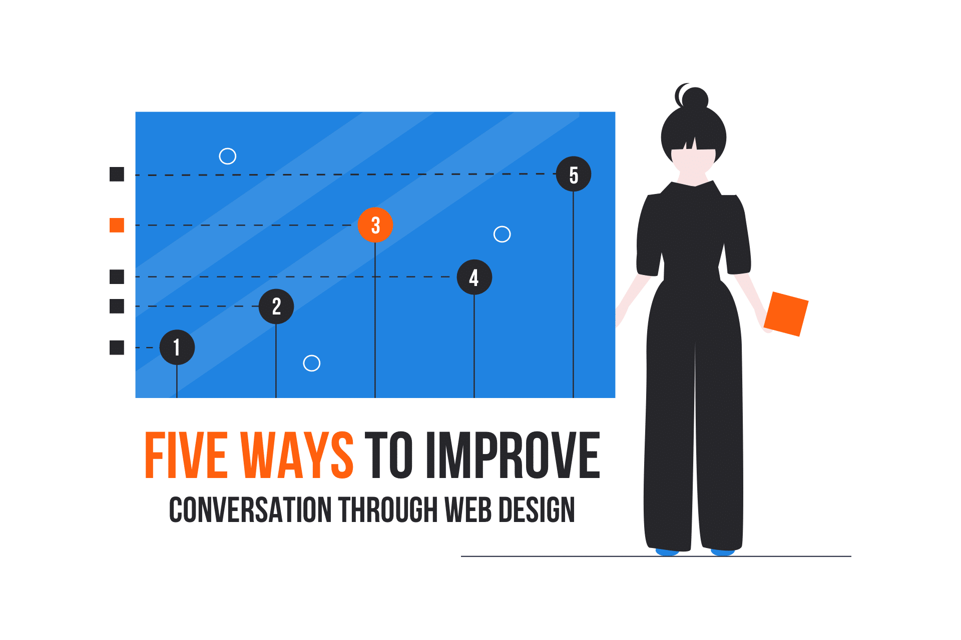 Five Ways to Improve Conversion Through Web Design