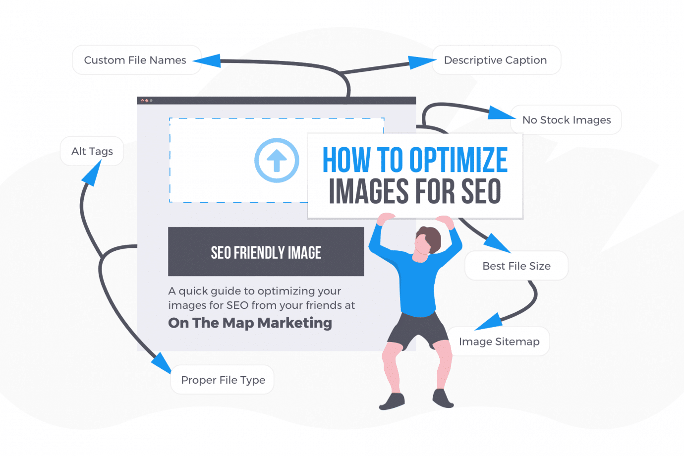 Image SEO: 7 Useful Tips To Better Optimize Images for SEO