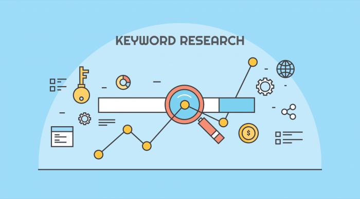 Keyword Gap Analysis